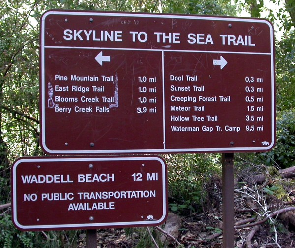 Skyline to the sea trail
